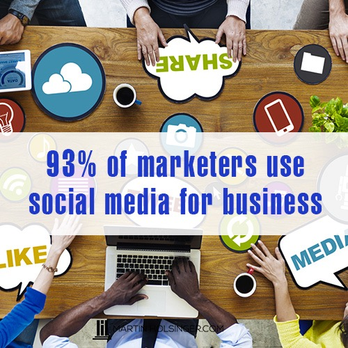 Best Social Media Platform to market your business online