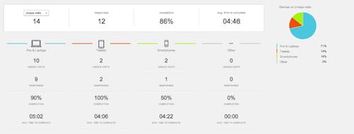 post event survey metrics