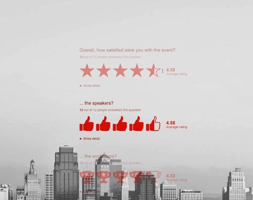 post event survey visual report